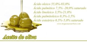 aceite carbonell precio